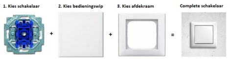 Jung LS990 wit schakelmateriaal